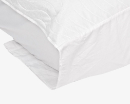 Vivactive Washable Bed Pads