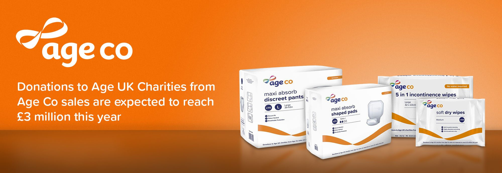 Age Co Incontinence